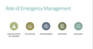 Role of Emergency Management in  Planning and Mitigation of Climate change PAD 4391