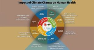Climate Change: The Special Risks to Children, Pregnant Women, and Older Adults