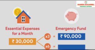 Emergency Fund   Liquid Fund   Best Liquid Fund Link   लिक्विड फंड   बेस्ट लिक्विड फंड लिंक  