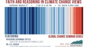 Faith and Reasoning in Climate Change Views